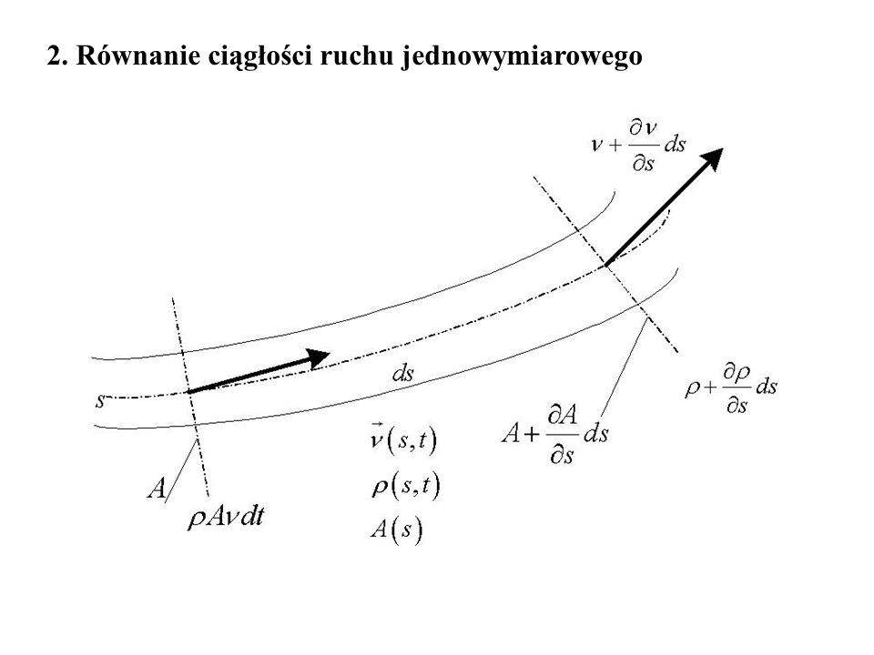 Masa płynu wpływającego w czasie dt przez przekrój 1-1 wynosi a wypływającego przez przekrój 2-2: Różnica pomiędzy obu masami, jeśli jest różna od 0, musi równać się zmianie masy płynu zawartego pomiędzy przekrojami 1 i 2 oddalonymi od siebie o ds.