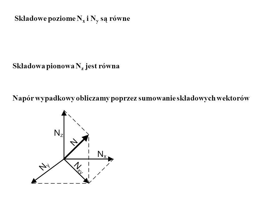 Składowe poziome N x i N y są równe Składowa pionowa N z jest równa Napór wypadkowy obliczamy poprzez sumowanie składowych wektorów