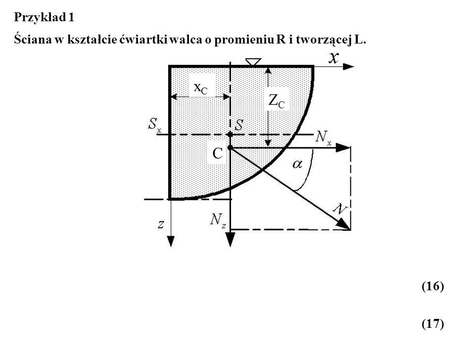 Ściana w kształcie ćwiartki walca o promieniu R i tworzącej L. (17) Przykład 1 (16) ZCZC C xCxC