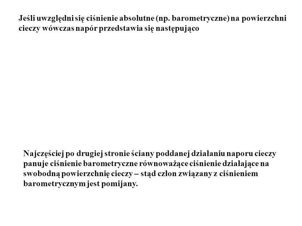 Jeśli uwzględni się ciśnienie absolutne (np. barometryczne) na powierzchni cieczy wówczas napór przedstawia się następująco Najczęściej po drugiej str