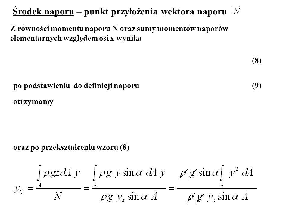 Środek naporu – punkt przyłożenia wektora naporu Z równości momentu naporu N oraz sumy momentów naporów elementarnych względem osi x wynika (8) po pod