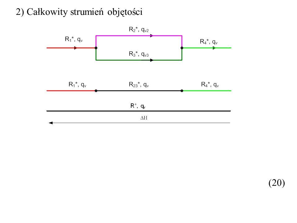 2) Całkowity strumień objętości (20)