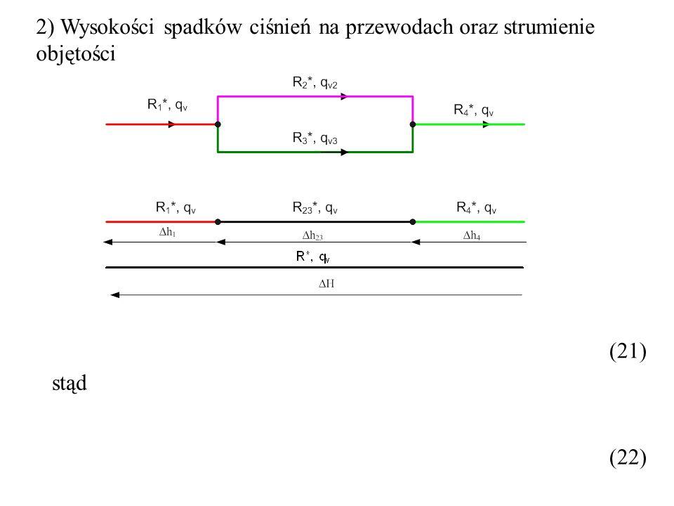 2) Wysokości spadków ciśnień na przewodach oraz strumienie objętości stąd (21) (22)