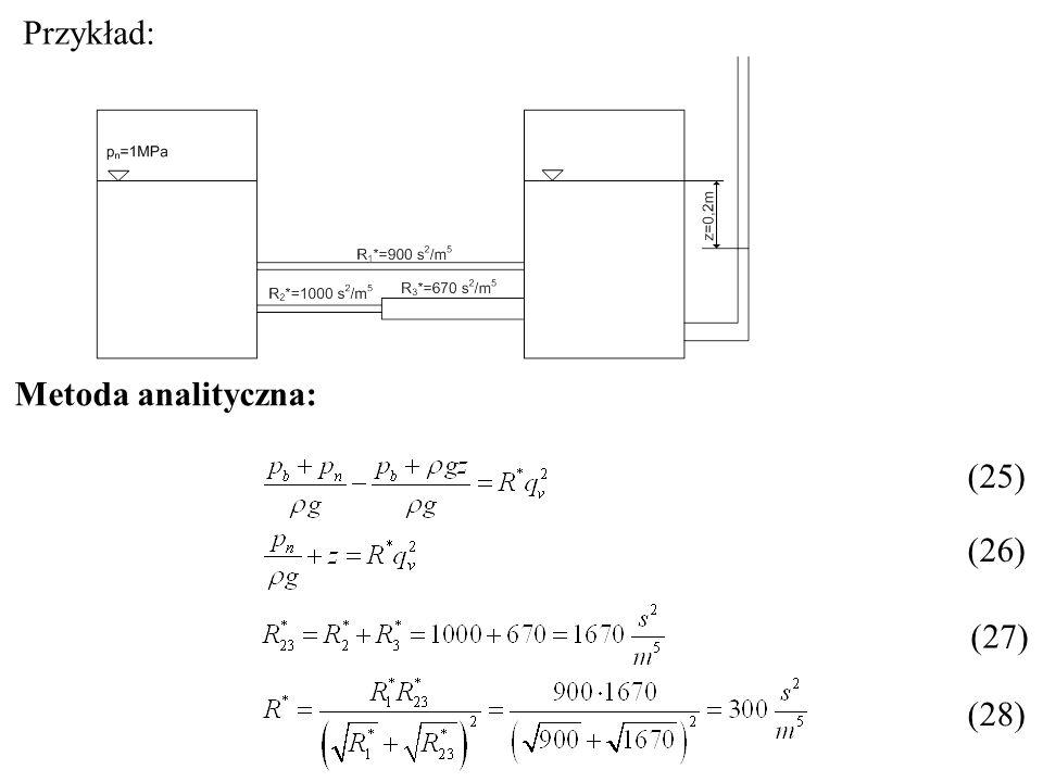 Przykład: Metoda analityczna: (25) (26) (27) (28)
