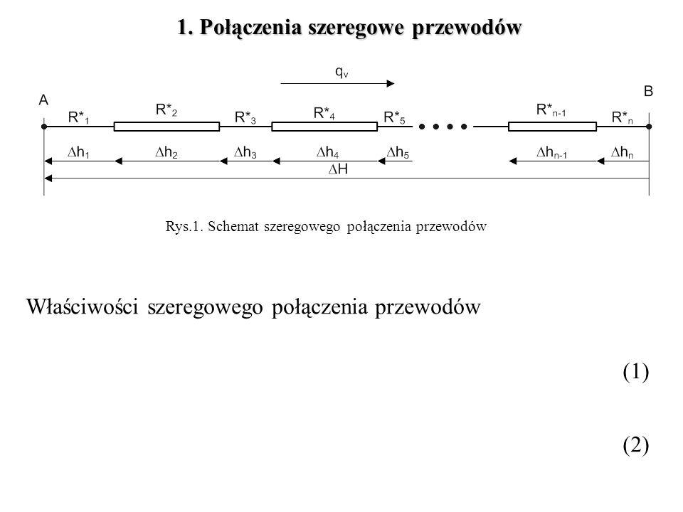 1. Połączenia szeregowe przewodów Rys.1. Schemat szeregowego połączenia przewodów Właściwości szeregowego połączenia przewodów (1) (2)