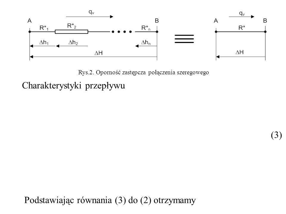 stąd (4) (5) (6) Wykreślając charakterystyki przepływu (3) otrzymamy następujące krzywe (przykład dla dwóch przewodów)