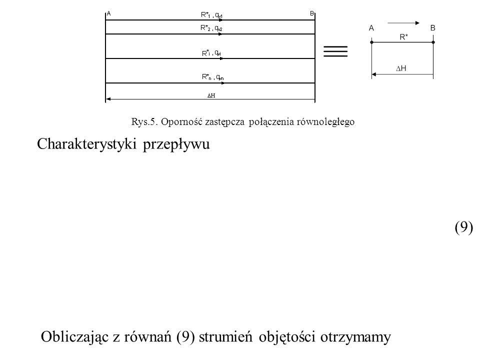Rys.5. Oporność zastępcza połączenia równoległego Charakterystyki przepływu Obliczając z równań (9) strumień objętości otrzymamy (9)