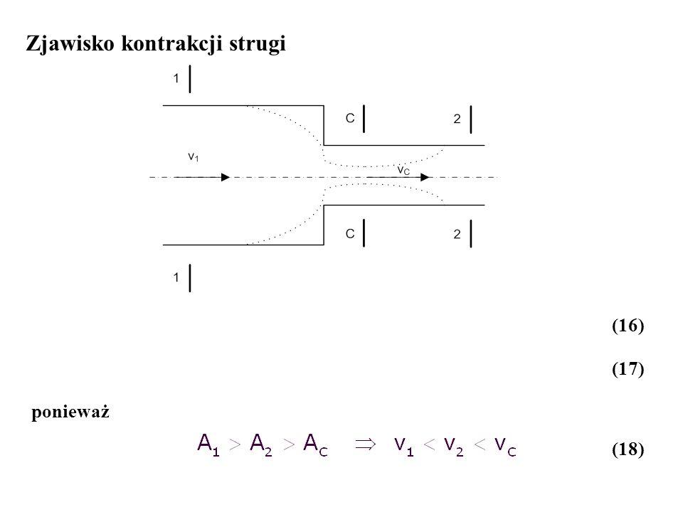 Zjawisko kontrakcji strugi ponieważ (16) (17) (18)