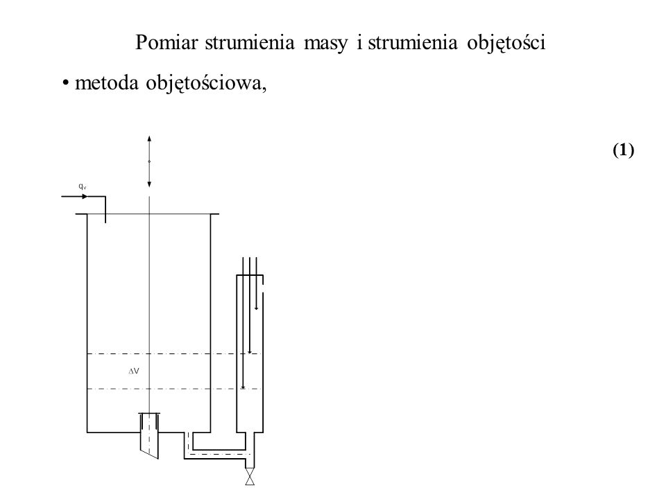 Pomiar strumienia objętości - rotametr Siły działające na pływak: siła ciężkości pływaka (działająca pionowo do dołu), siła tarcia przepływającego płynu o powierzchnię boczną pływaka (działająca do góry), siła wyporu, wywołana różnicą ciśnień pod i nad pływakiem (działająca do góry).