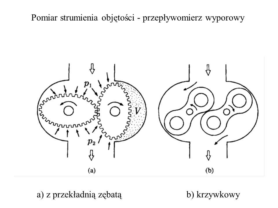 Pomiar strumienia objętości - przepływomierz wyporowy a) z przekładnią zębatą b) krzywkowy
