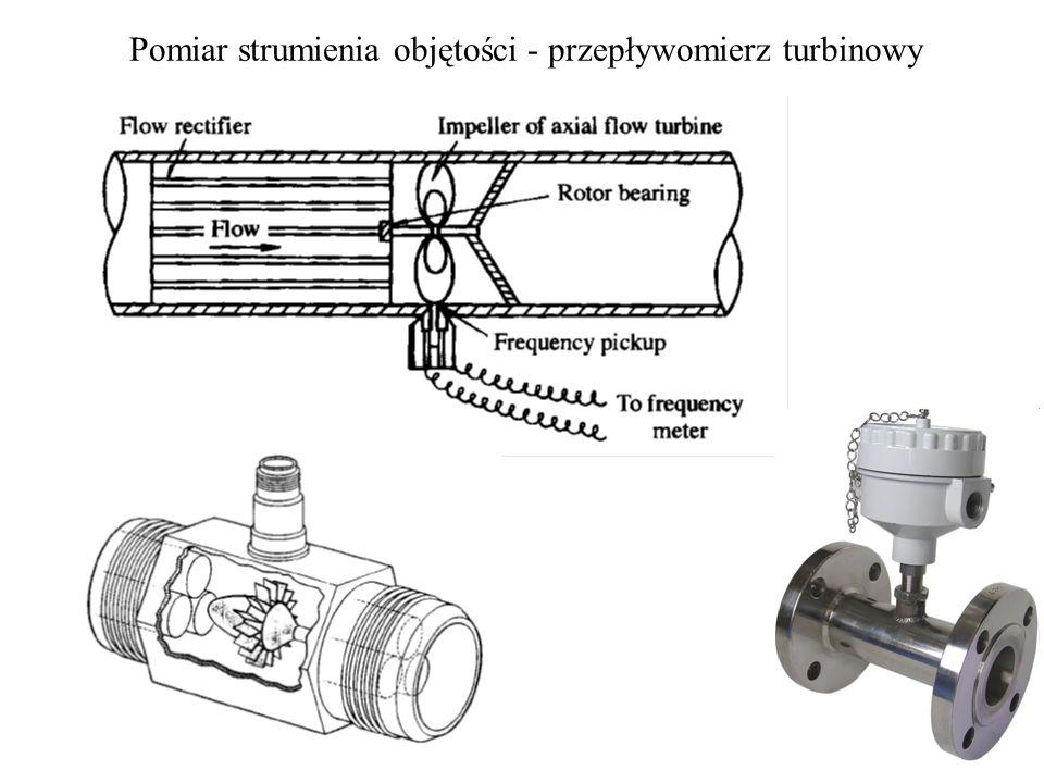 Pomiar strumienia objętości - przepływomierz turbinowy