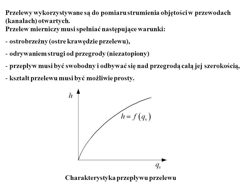 Charakterystyka przepływu przelewu Przelewy wykorzystywane są do pomiaru strumienia objętości w przewodach (kanałach) otwartych. Przelew mierniczy mus