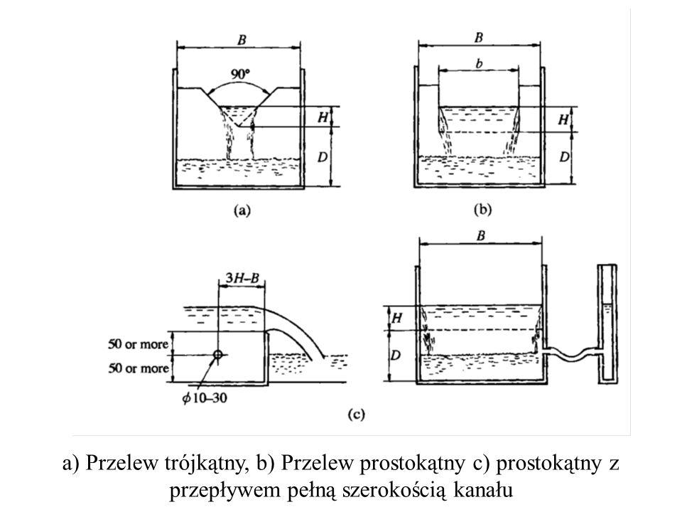 a) Przelew trójkątny, b) Przelew prostokątny c) prostokątny z przepływem pełną szerokością kanału