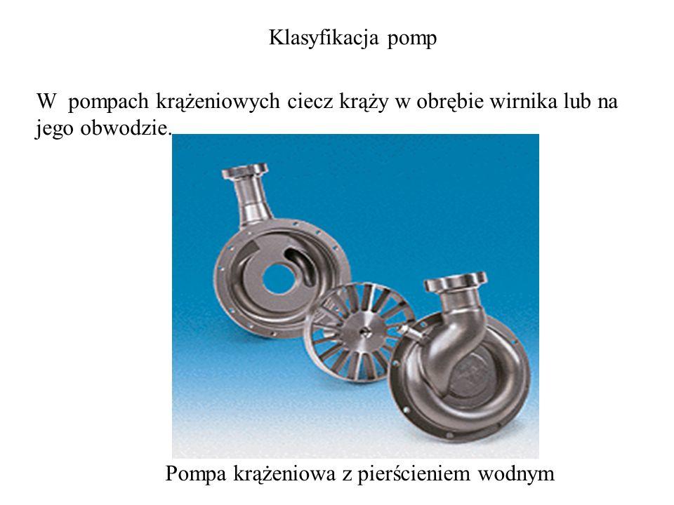 Klasyfikacja pomp W pompach krążeniowych ciecz krąży w obrębie wirnika lub na jego obwodzie. Pompa krążeniowa z pierścieniem wodnym