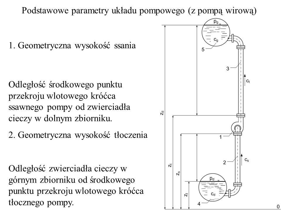 Podstawowe parametry układu pompowego (z pompą wirową) 1. Geometryczna wysokość ssania Odległość środkowego punktu przekroju wlotowego króćca ssawnego