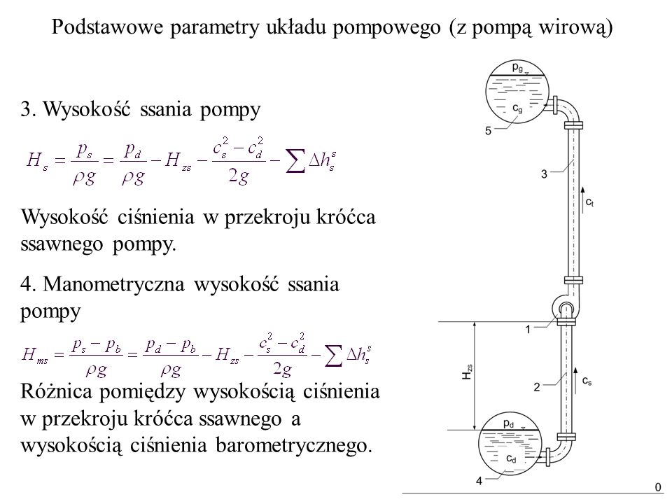 3. Wysokość ssania pompy Wysokość ciśnienia w przekroju króćca ssawnego pompy. 4. Manometryczna wysokość ssania pompy Różnica pomiędzy wysokością ciśn