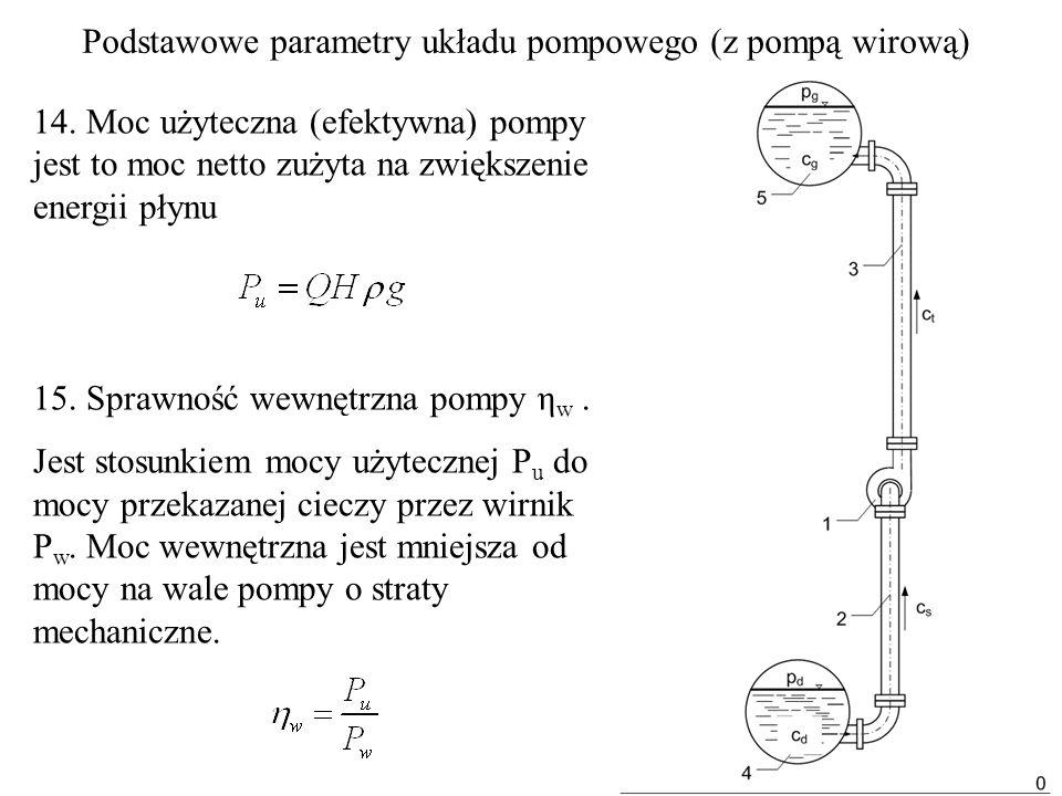 14. Moc użyteczna (efektywna) pompy jest to moc netto zużyta na zwiększenie energii płynu 15. Sprawność wewnętrzna pompy η w. Jest stosunkiem mocy uży