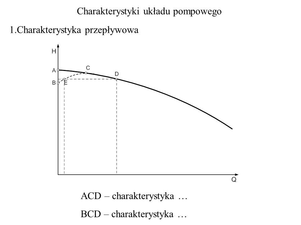 1.Charakterystyka przepływowa Charakterystyki układu pompowego ACD – charakterystyka … BCD – charakterystyka …
