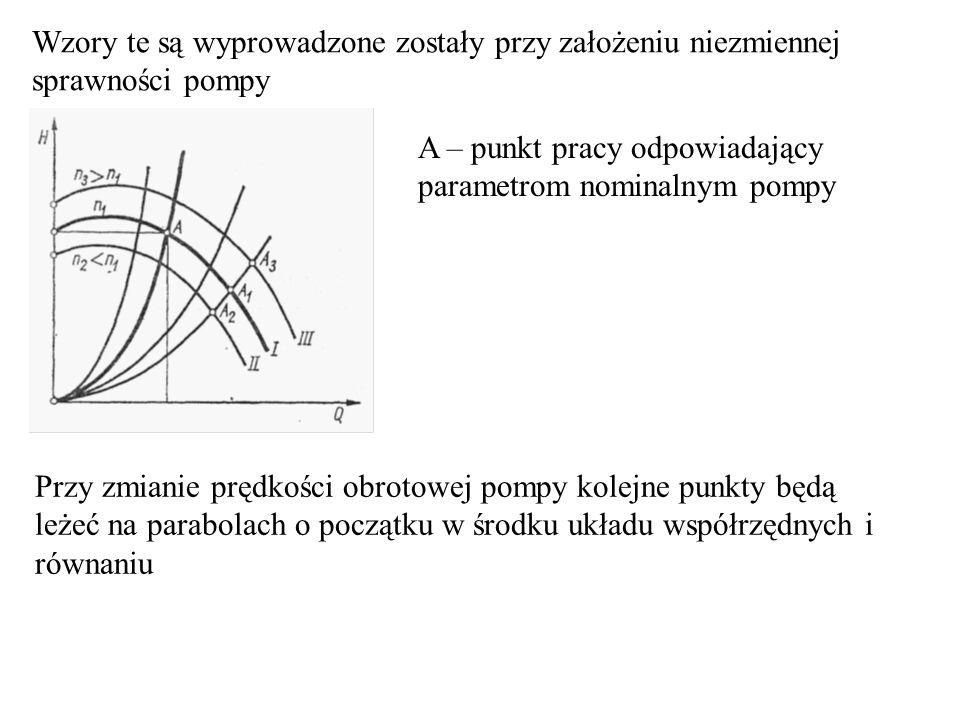 Wzory te są wyprowadzone zostały przy założeniu niezmiennej sprawności pompy A – punkt pracy odpowiadający parametrom nominalnym pompy Przy zmianie pr