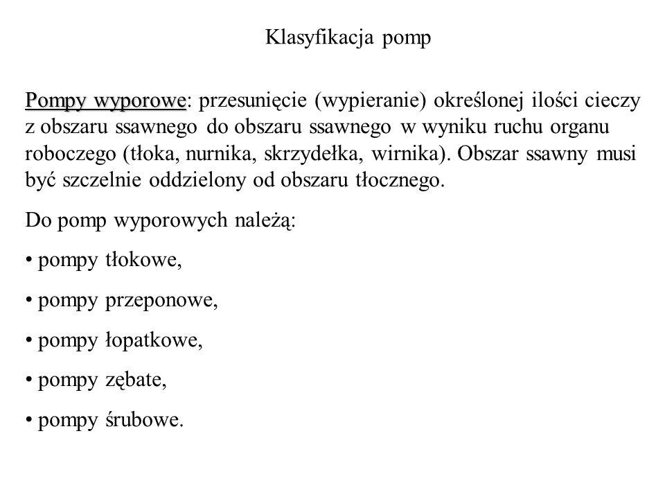 Klasyfikacja pomp Pompy wyporowe Pompy wyporowe: przesunięcie (wypieranie) określonej ilości cieczy z obszaru ssawnego do obszaru ssawnego w wyniku ru