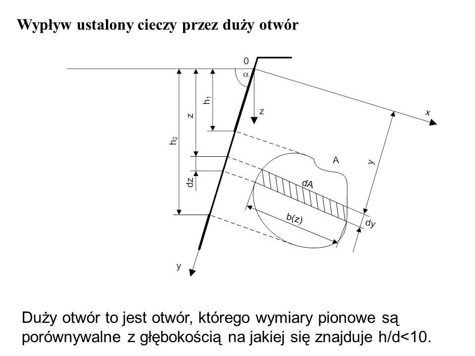 Wypływ ustalony cieczy przez duży otwór Duży otwór to jest otwór, którego wymiary pionowe są porównywalne z głębokością na jakiej się znajduje h/d<10.