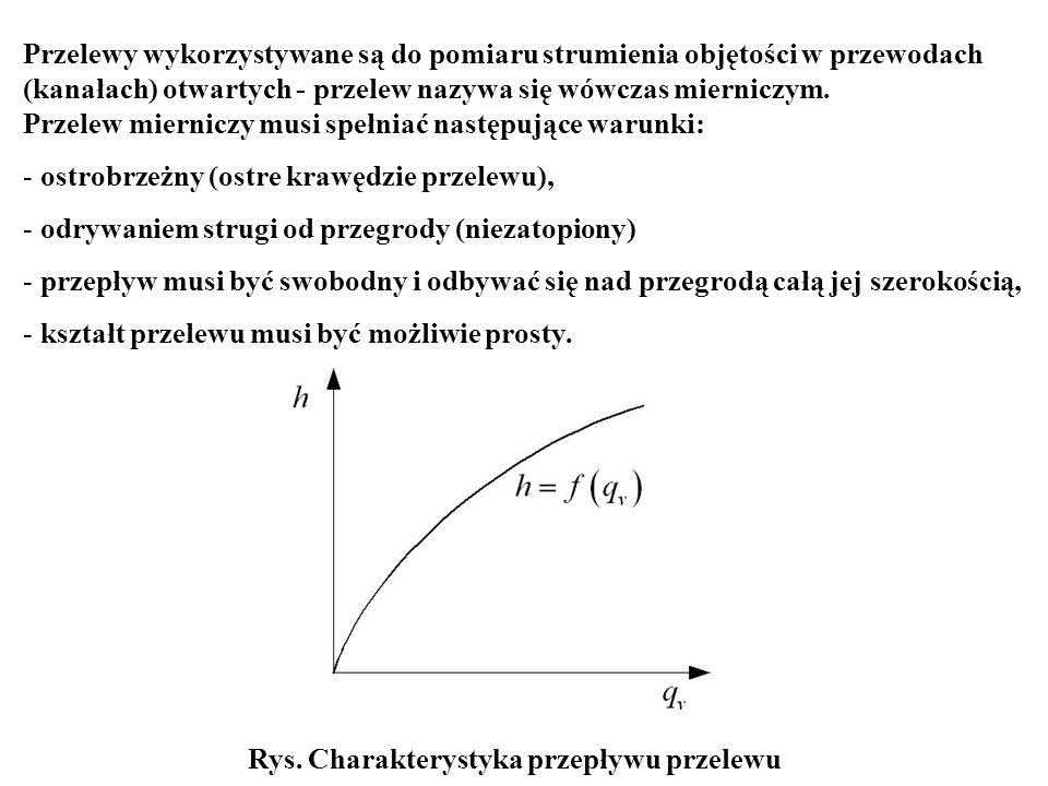 Rys. Charakterystyka przepływu przelewu Przelewy wykorzystywane są do pomiaru strumienia objętości w przewodach (kanałach) otwartych - przelew nazywa