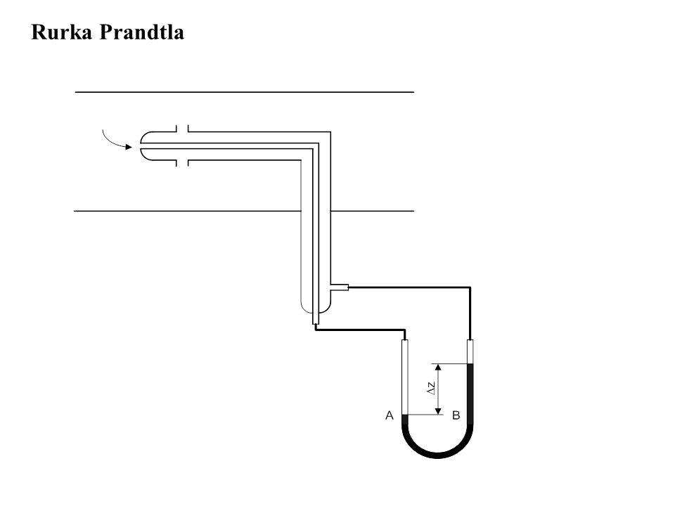 Rurka Prandtla