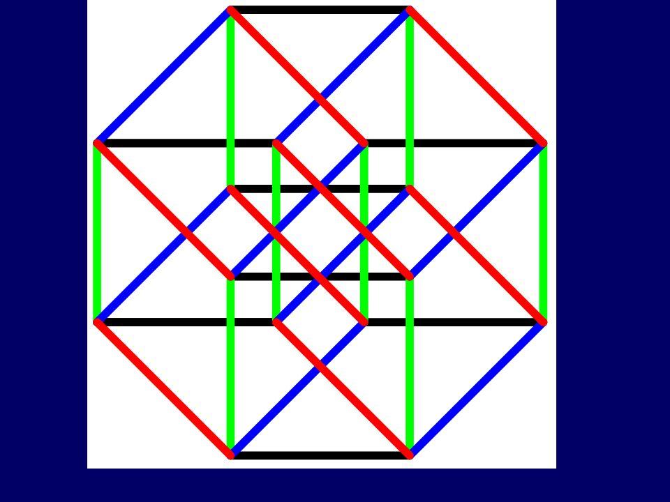 Czworościan i sześcian Czy w dowolnym wymiarze n też tak jest?
