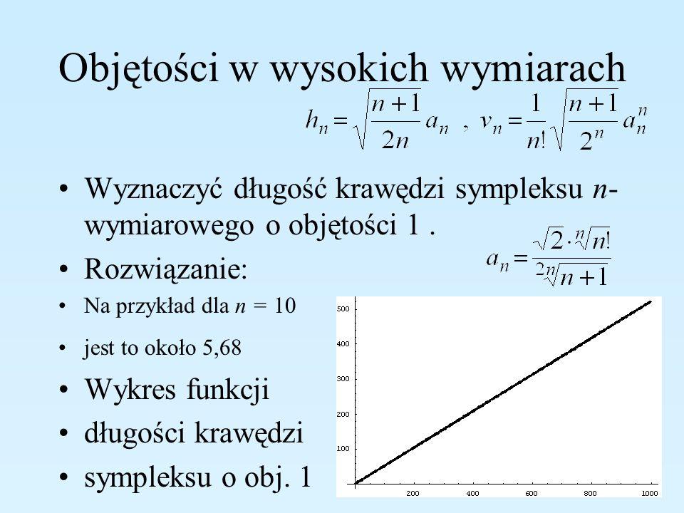 Sympleks wymiaru n Widzimy, że wysokość dąży do 1/ 2 = 2 /2, zaczyna zaś od 3 / 2. Objętość do zera. Pole powierzchni też do zera. Obliczmy kąt nachyl