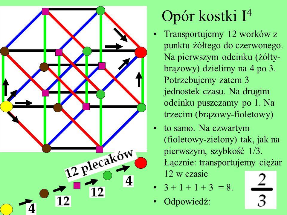 Opór kostki I 3 Do przeciwległych wierzchołków sześcianu podłączono prąd. Opór każdej krawędzi jest równy 1. Wyznaczyć opór całego układu.