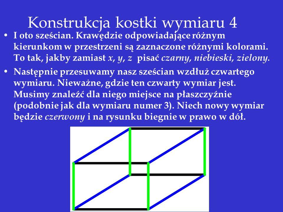 Jak narysować sześcian? Musimy zmieścić trzy wymiary w dwóch !! Sześcian możemy skonstruować przesuwając kwadrat wzdłuż trzeciego wymiaru. Patrzymy na