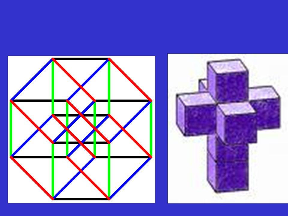 Hipoteza Poincaré Henri Poincaré (1854 – 1912) można nazwać ojcem topologii, zwanej wtedy Analysis Situs (analiza położenia). Hipoteza Henri Poincaré