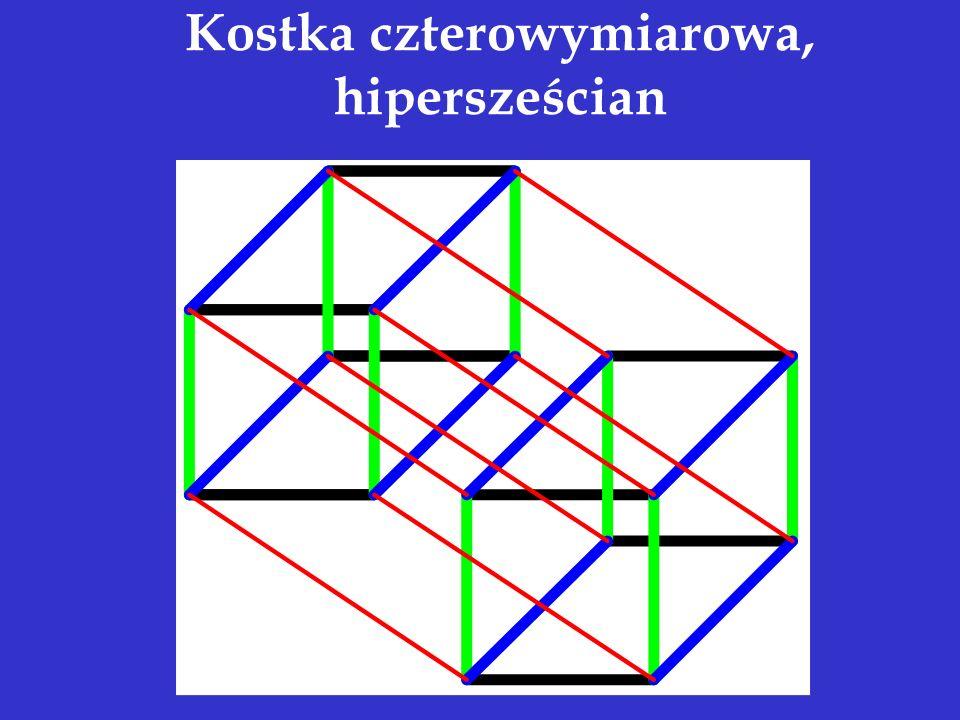 Konstrukcja kostki wymiaru 4 I oto sześcian. Krawędzie odpowiadające różnym kierunkom w przestrzeni są zaznaczone różnymi kolorami. To tak, jakby zami