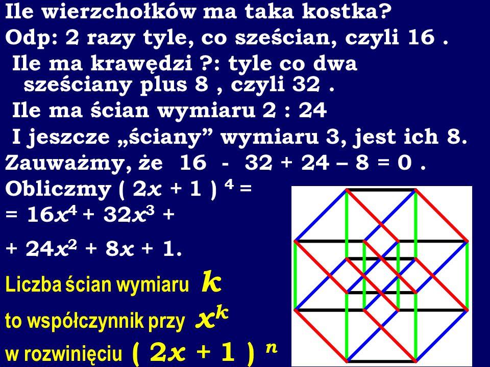 Opór n-kostki Dla n = 100 opór jest równy w przybliżeniu 0,0202063, a dokładnie