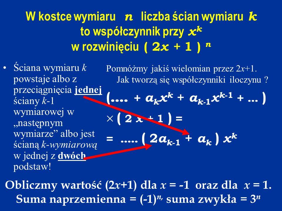 W kostce wymiaru n liczba ścian wymiaru k to współczynnik przy x k w rozwinięciu ( 2 x + 1 ) n Ściana wymiaru k powstaje albo z przeciągnięcia jednej ściany k-1 wymiarowej w następnym wymiarze albo jest ścianą k-wymiarową w jednej z dwóch podstaw.