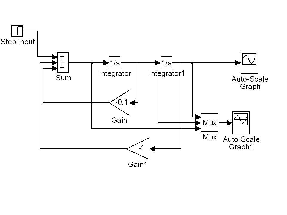 Symbol Znaczenie symbolu 0Odpowiednie wejście logiczne powinno być w stanie logicznym 0 1Odpowiednie wejście powinno być w stanie logicznym 1 XOdpowiednie wejście może przyjmować dowolny stan logiczny STEP No.