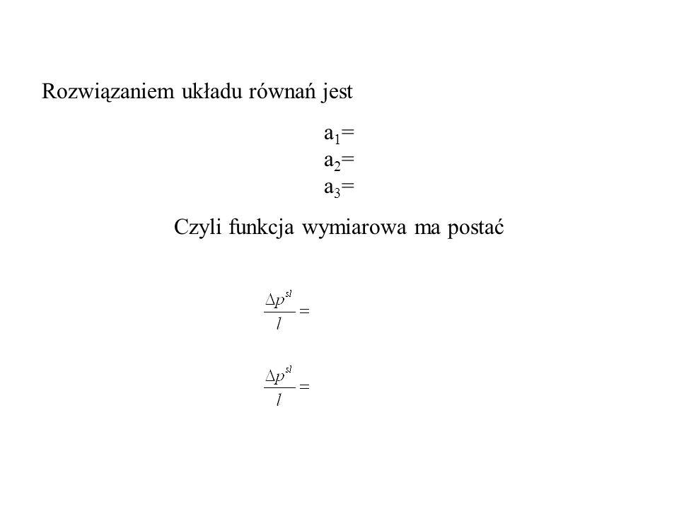 Rozwiązaniem układu równań jest a 1 = a 2 = a 3 = Czyli funkcja wymiarowa ma postać