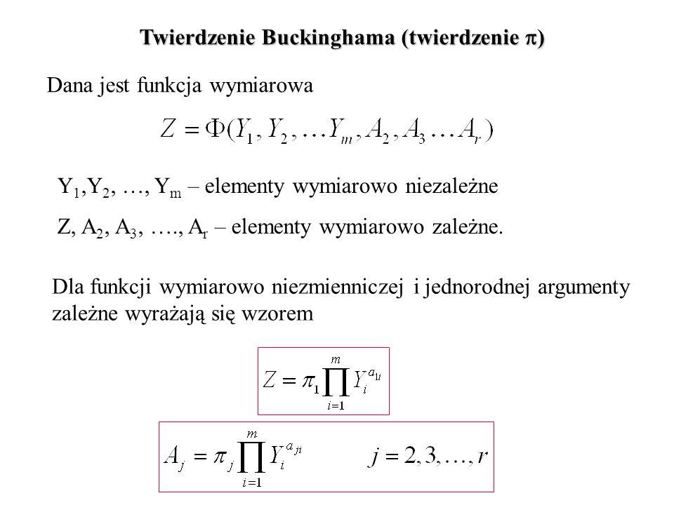 Twierdzenie Buckinghama (twierdzenie ) Dana jest funkcja wymiarowa Y 1,Y 2, …, Y m – elementy wymiarowo niezależne Z, A 2, A 3, …., A r – elementy wymiarowo zależne.