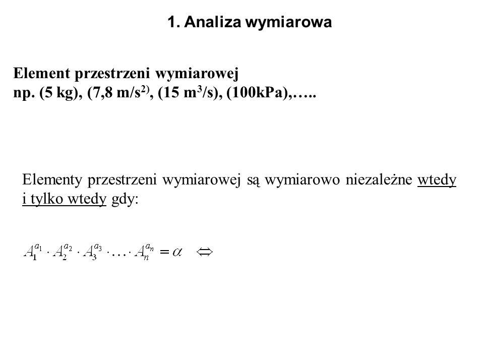 1.Analiza wymiarowa Element przestrzeni wymiarowej np.