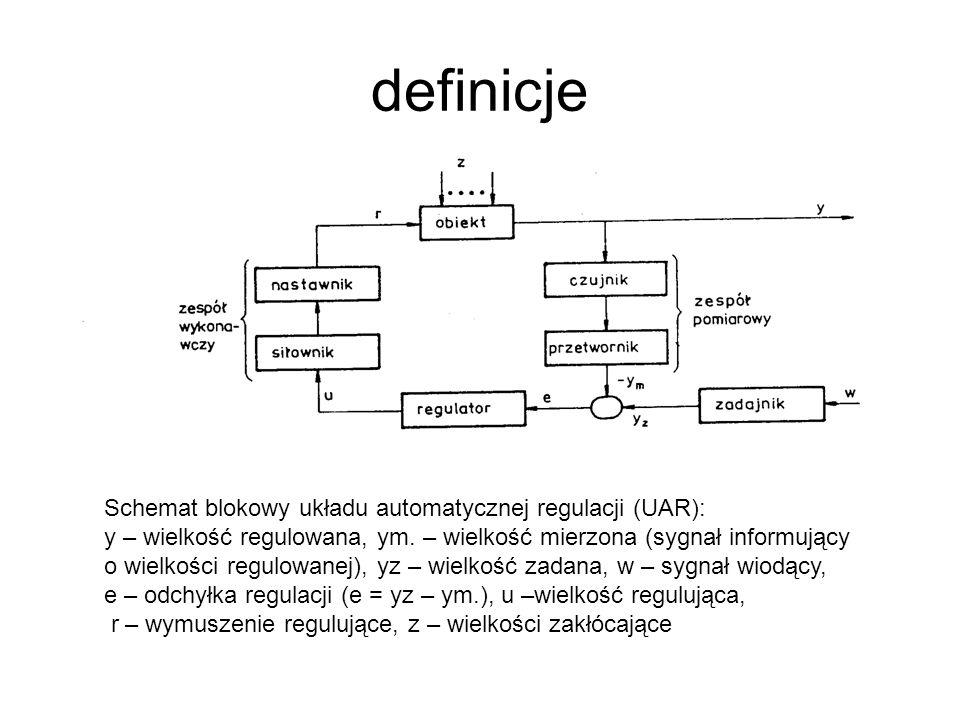 definicje Schemat blokowy układu automatycznej regulacji (UAR): y – wielkość regulowana, ym. – wielkość mierzona (sygnał informujący o wielkości regul