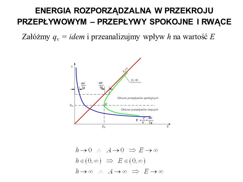 ENERGIA ROZPORZĄDZALNA W PRZEKROJU PRZEPŁYWOWYM – PRZEPŁYWY SPOKOJNE I RWĄCE Załóżmy q v = idem i przeanalizujmy wpływ h na wartość E