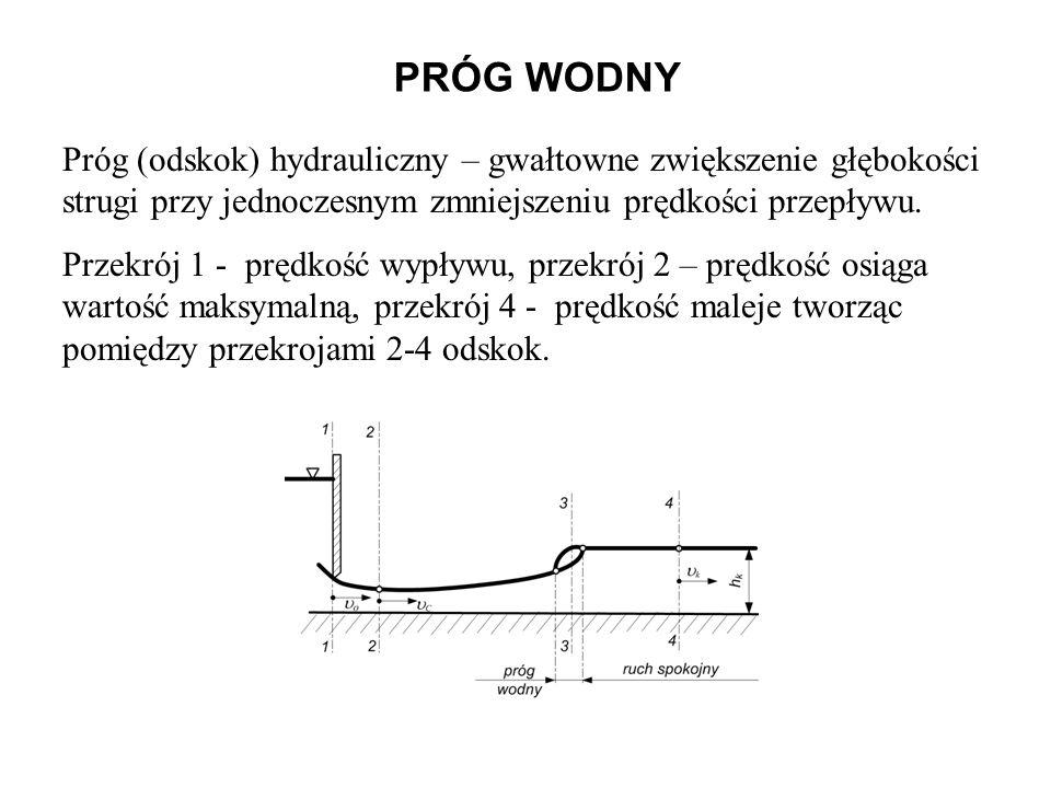 PRÓG WODNY Próg (odskok) hydrauliczny – gwałtowne zwiększenie głębokości strugi przy jednoczesnym zmniejszeniu prędkości przepływu. Przekrój 1 - prędk