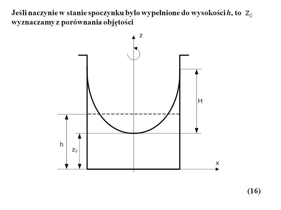 Jeśli naczynie w stanie spoczynku było wypełnione do wysokości h, to wyznaczamy z porównania objętości (16)