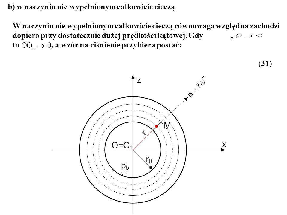 b) w naczyniu nie wypełnionym całkowicie cieczą (31) W naczyniu nie wypełnionym całkowicie cieczą równowaga względna zachodzi dopiero przy dostateczni