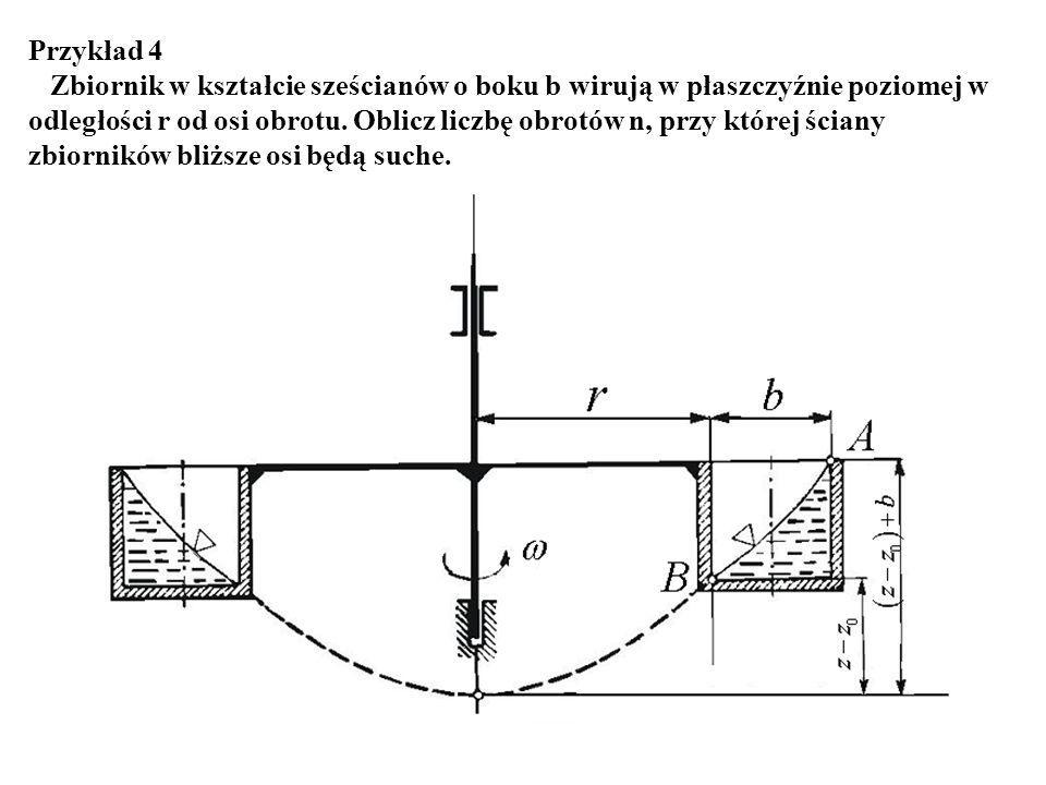 Przykład 4 Zbiornik w kształcie sześcianów o boku b wirują w płaszczyźnie poziomej w odległości r od osi obrotu. Oblicz liczbę obrotów n, przy której