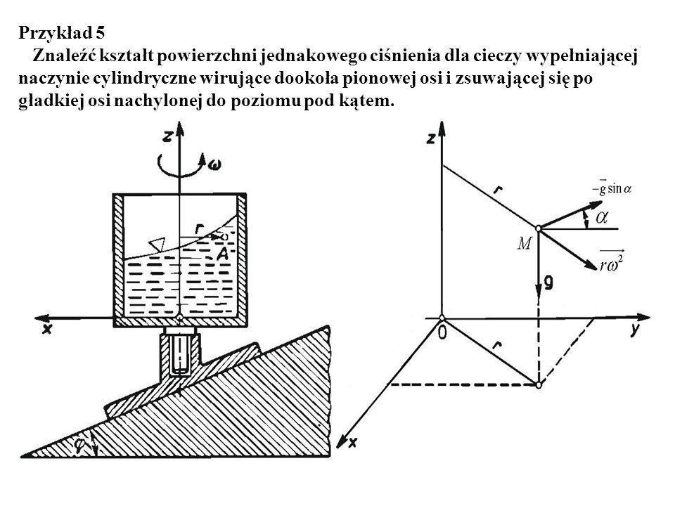 Przykład 5 Znaleźć kształt powierzchni jednakowego ciśnienia dla cieczy wypełniającej naczynie cylindryczne wirujące dookoła pionowej osi i zsuwającej