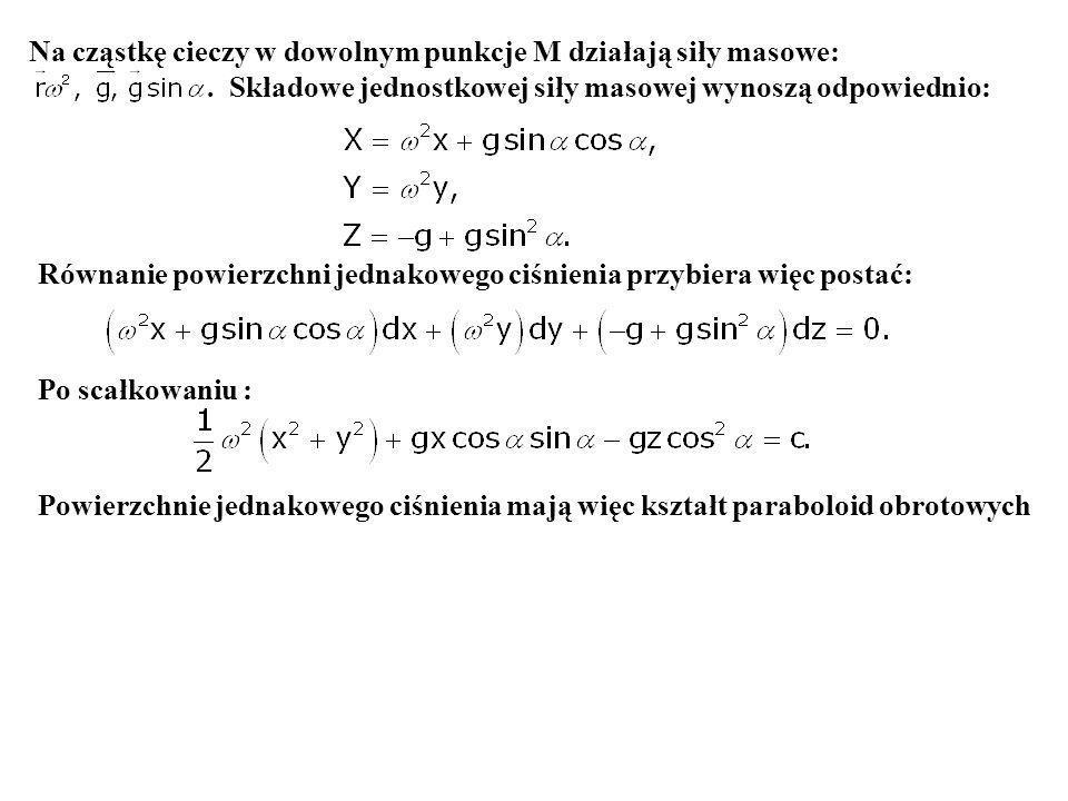 Na cząstkę cieczy w dowolnym punkcje M działają siły masowe:. Składowe jednostkowej siły masowej wynoszą odpowiednio: Równanie powierzchni jednakowego