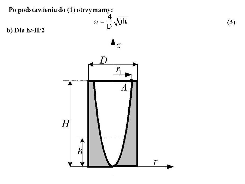 Po podstawieniu do (1) otrzymamy: (3) b) Dla h>H/2