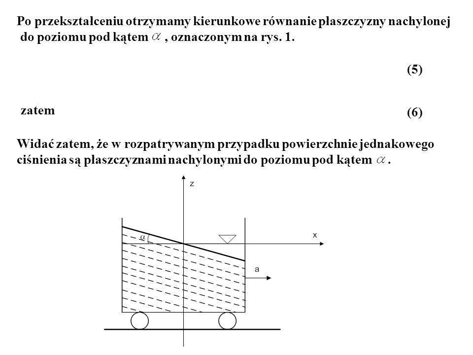 Jest to równanie powierzchni walcowych o osi przesuniętej w górę względem osi obrotu o odległość.