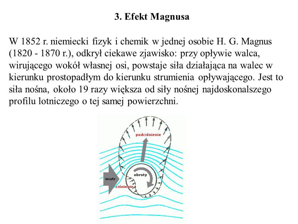 3. Efekt Magnusa W 1852 r. niemiecki fizyk i chemik w jednej osobie H. G. Magnus (1820 - 1870 r.), odkrył ciekawe zjawisko: przy opływie walca, wirują